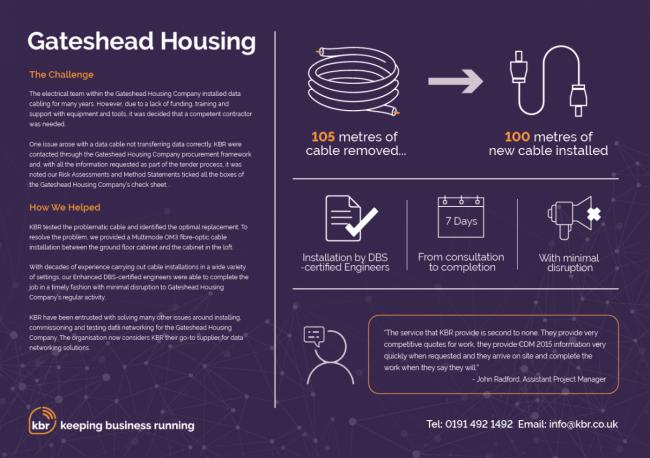 , The Gateshead Housing Company